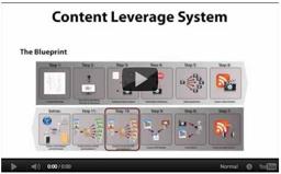 Market Samurai – The Content Leverage System
